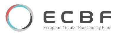 European Circular Bioeconomy Fund