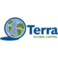 Terra Global Investment Management